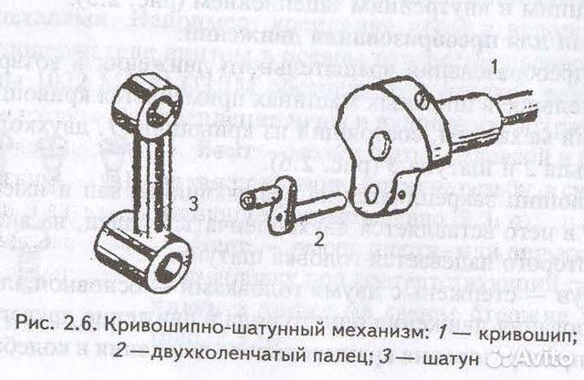 с кривошипно-шатунного ознокомление деталями механизма