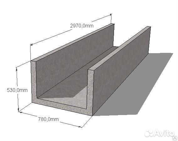 размеры водоотводных лотков жби